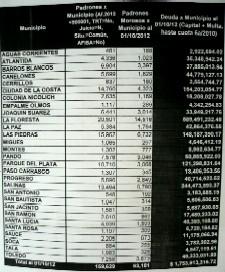 20121112022643-lista-municipios-morosos.jpg
